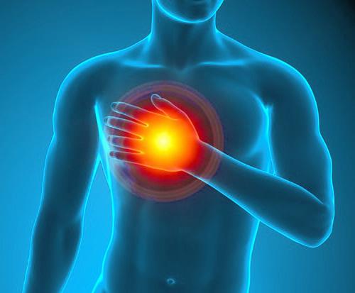 Кардиология и кардиохирургия